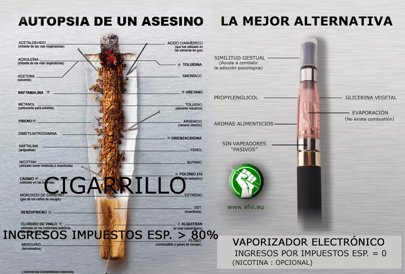 Resultado de imagen de tabaco vs vapeo