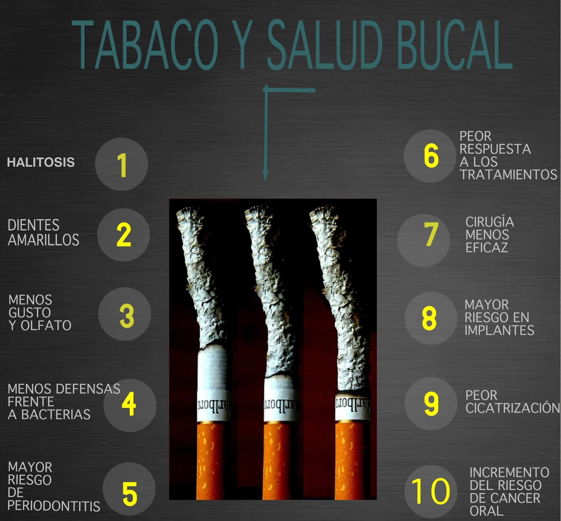 Afectan Los Cigarrillos Electr Nicos A Nuestra Salud Dental Y  # Muebles Para Cigarros